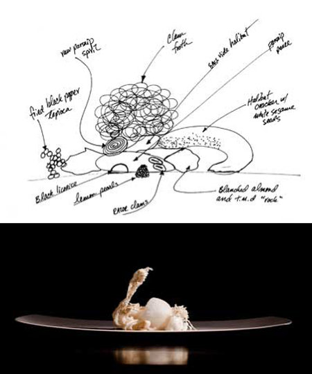 An example of a Grant Achatz sketch from Alinea, and the resulting dish.